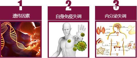 温州专家解答白癜风主要是由哪些病因所引起的