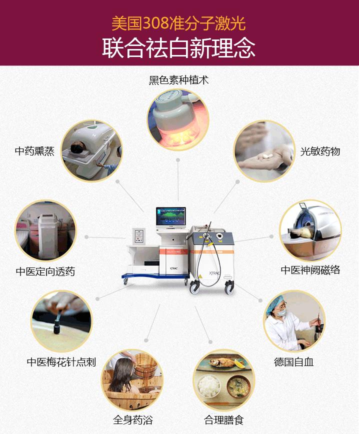 温州中研喜迎国庆·金秋白斑半价确诊健康普查