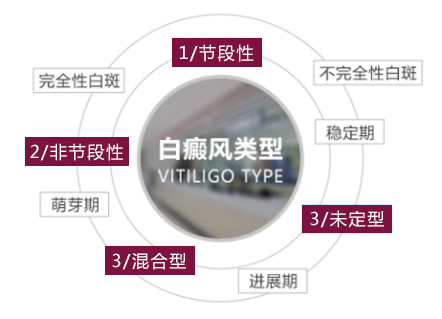 台州的白癜风治疗哪个医院最好
