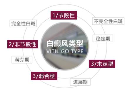台州治疗白癜风专科好医院