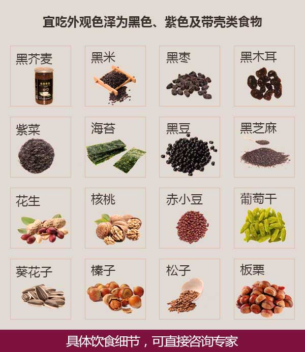 温州哪些食物能补充黑色素