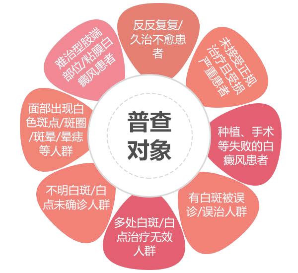 白癜风的治疗有哪四个正规步骤