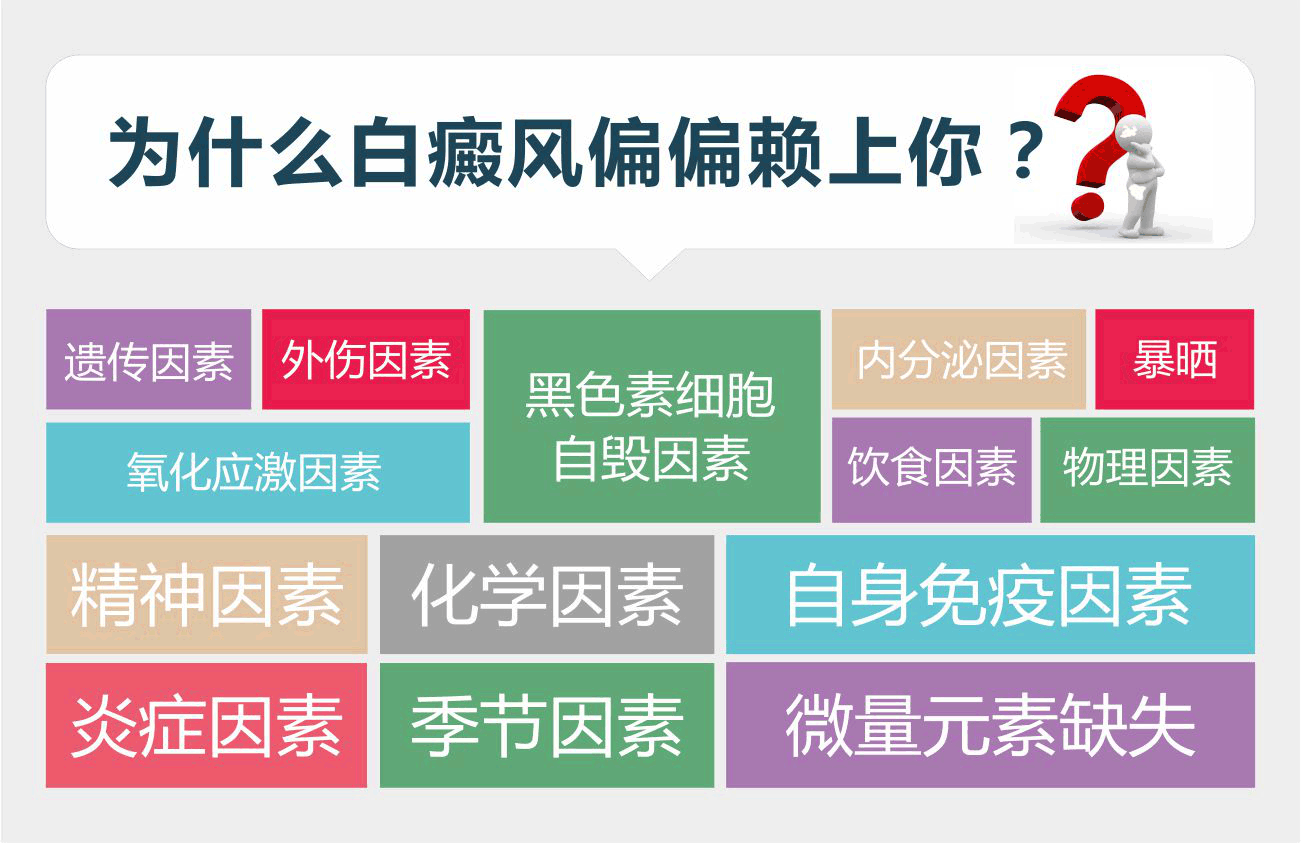 台州哪里有检查白癜风